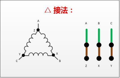 三角形接法