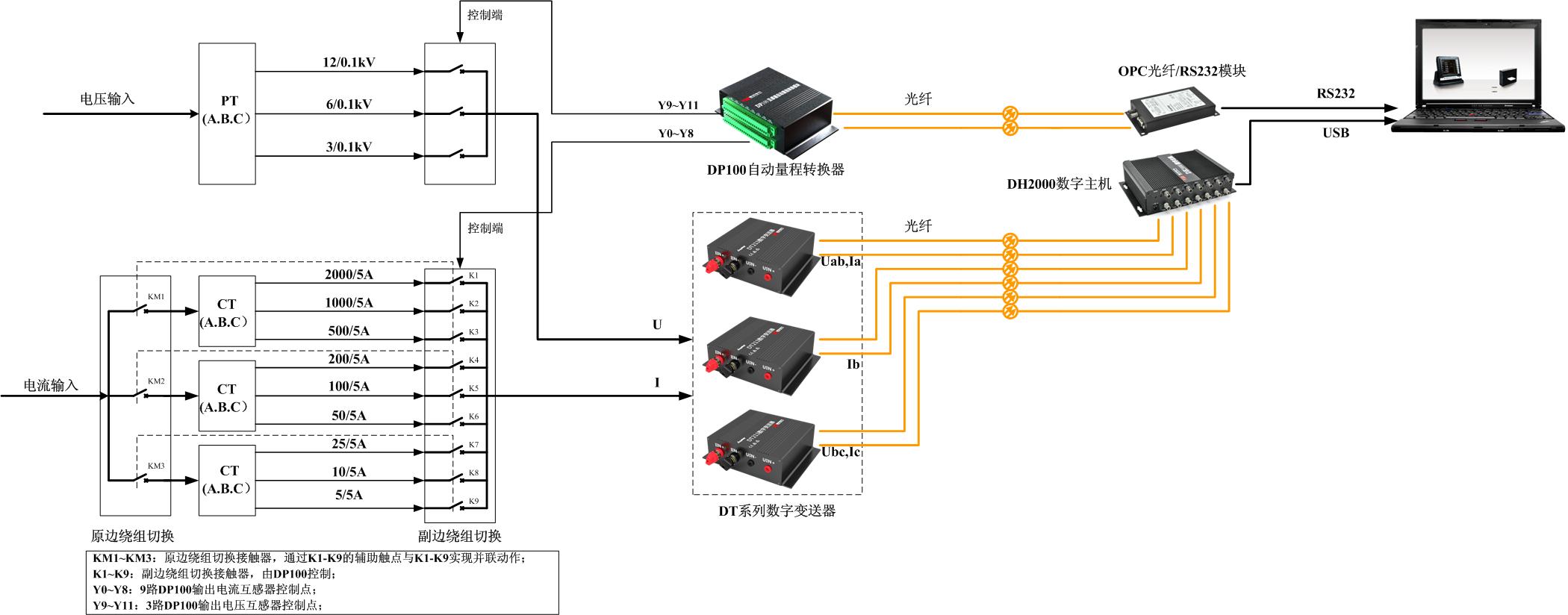 dp100自动量程转换器