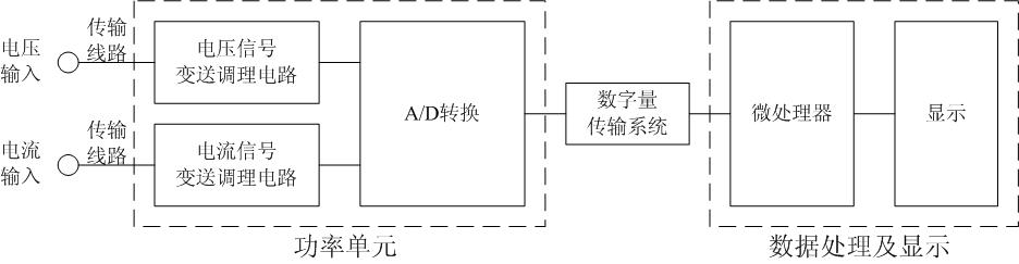 度功率表原理框图