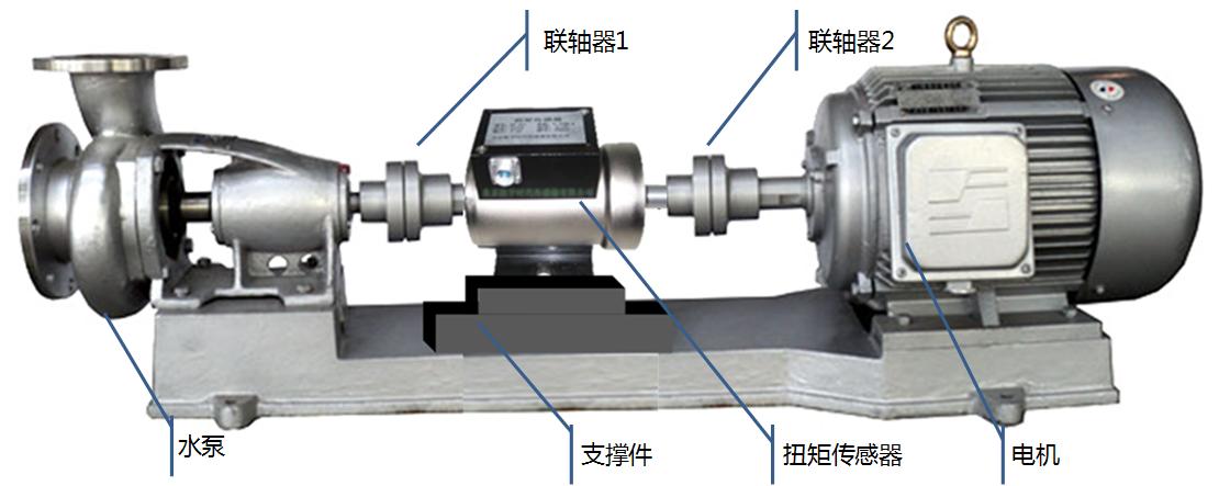 图2 传统水泵扭矩仪安装示意图-一种新型的免安装电子式水泵扭矩仪