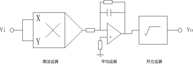均值检波法广泛应用于万用表中交流电压、电流测量电路的交直流转换电路中。均值检波法构建的交直流转换电路对交流信号进行半波或全波整流,再对整流输出的脉动直流信号采用积分电路得到较平缓的直流信号,直流信号的幅值就是被测信号的半波整流平均值或全波整流平均值,再利用被测信号的半波整流平均值或全波整流平均值与有效值的关系即可计算出被测信号的有效值。