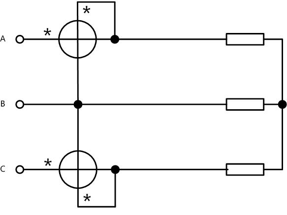 图2展示了两种功率表接线图。当功率表的电流表内阻及线路阻抗可忽视时,两种功率表接线图效果一样。当电流表内阻及线路阻抗不可忽视时,若关注的是电源输出功率,采用左侧功率表接线图,并且测试电压线连接点尽可能靠近电源连接端子;若关注的是负载消耗功率时,采用右侧功率表接线图,并且测试电压线连接点尽可能靠近负载连接端子。