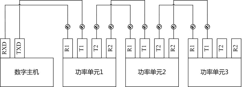 三瓦计法一般用于三相四线功率测量,在三相三线制中,需要虚拟一个中性点。由于同型号的功率单元的内阻相等,所以三个功率单元的电压表本身连接成星型就是虚拟中性点(图7中的N),无需另外的电阻、电感或电容网络。