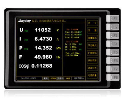 WP3000數字功率計