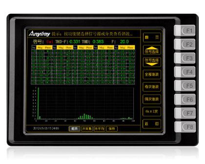 WP3000諧波檢測儀