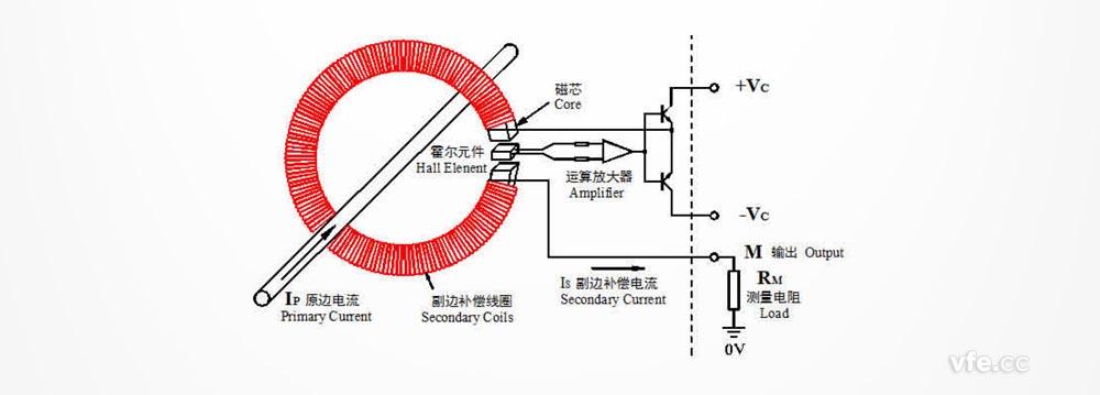 闭环霍尔电流传感器工作原理