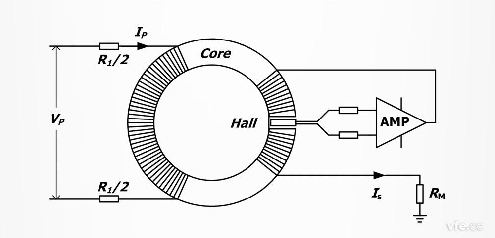 霍尔电压传感器原理