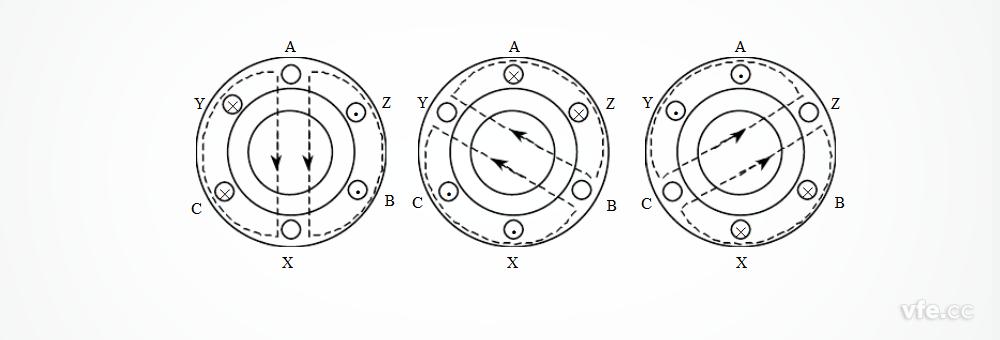 异步电动机工作原理