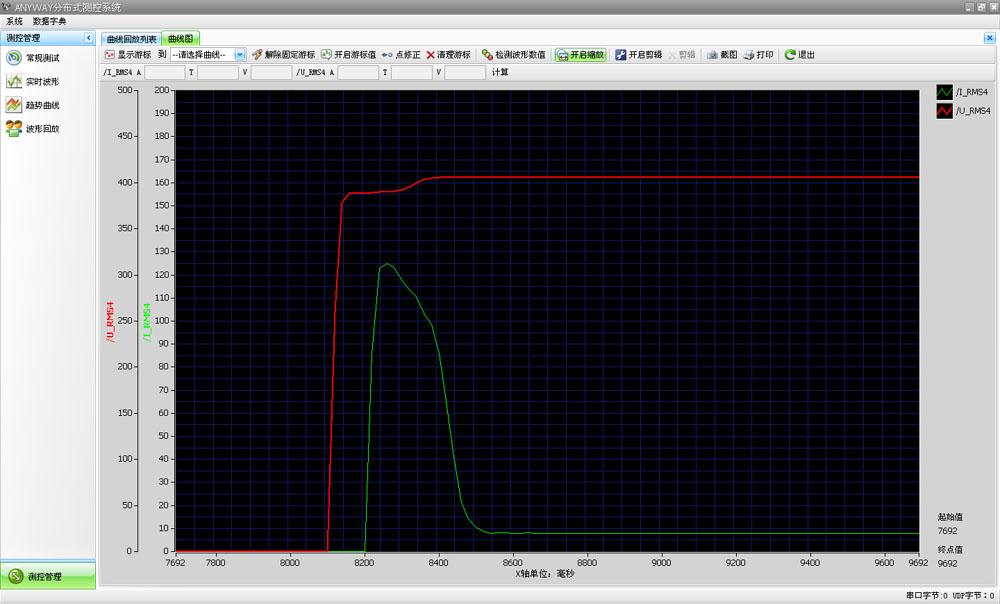 定频空调压缩机启动电流曲线