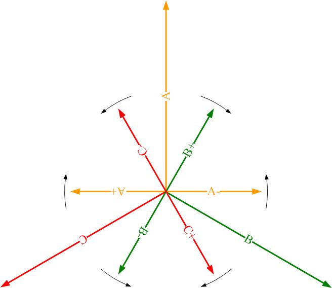 旋转角度结构设计