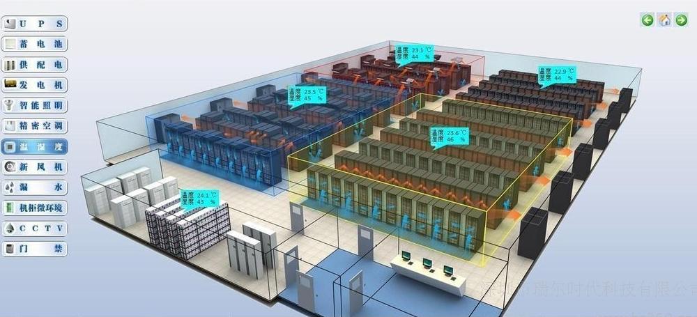 电路系统监控界面设计