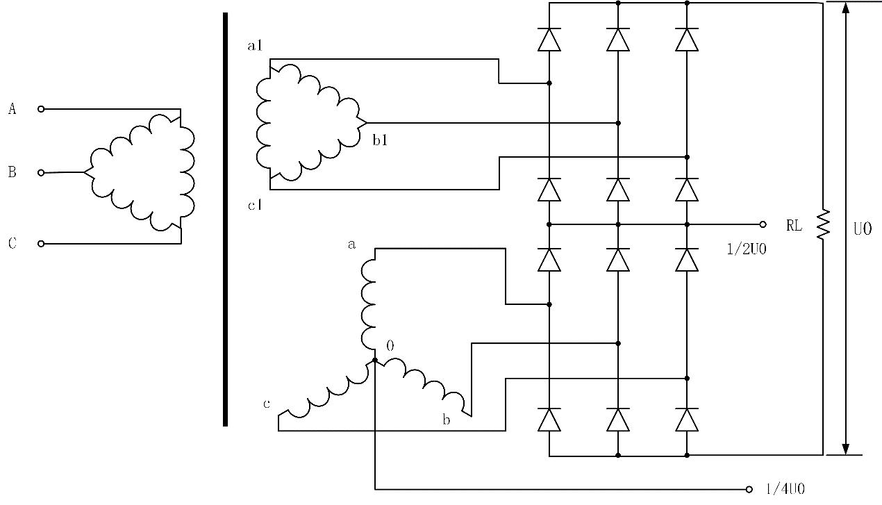 整流变压器是供整流设备用的电源变压器,它的任务就是将交流变换成一定大小和相数的电压,然后再经过整流元件整流,以满足直流输出的要求。12脉整流变压器的整流装置是12个可控硅(晶闸管)组成的12相全波整流电路。  图1:12脉整流变压器原理图   如上图1,12脉整流变压器是由/接法和/Y接法两个三相桥式整流电路叠加而成的。对负载而言,两组整流臂相串联。三角形绕组的线电压a1b1、b1c1、c1a1分别与星形绕组的相电压a0、b0、c0同相,星形绕组的线电压ab、bc、ca分别比三角形绕组的线电压超前
