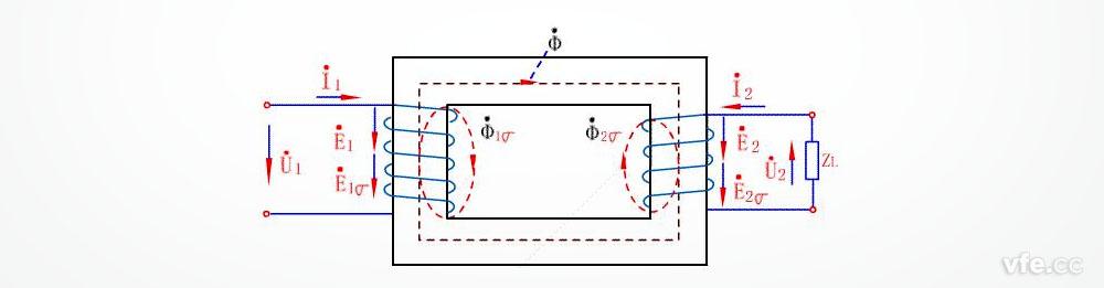 实际变压器工作原理(变压器效率 1)