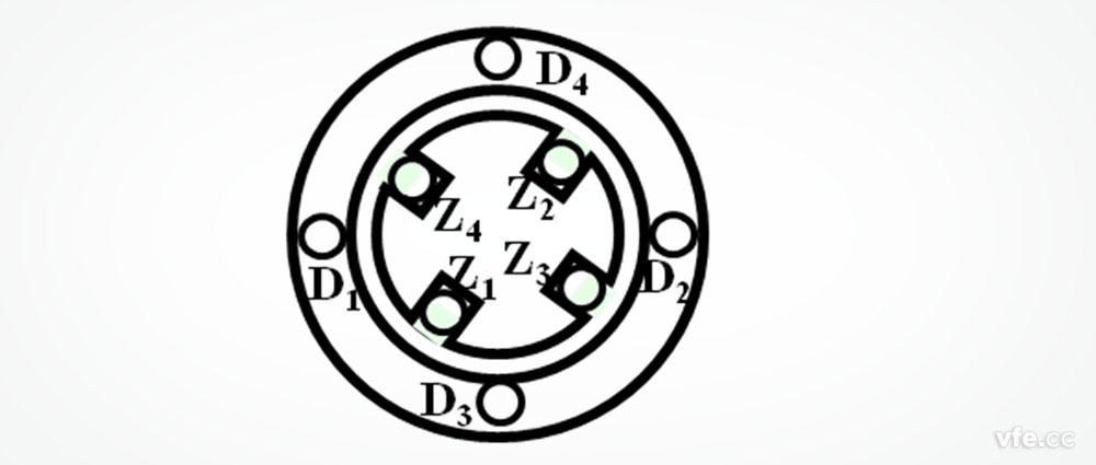 旋转变压器结构图