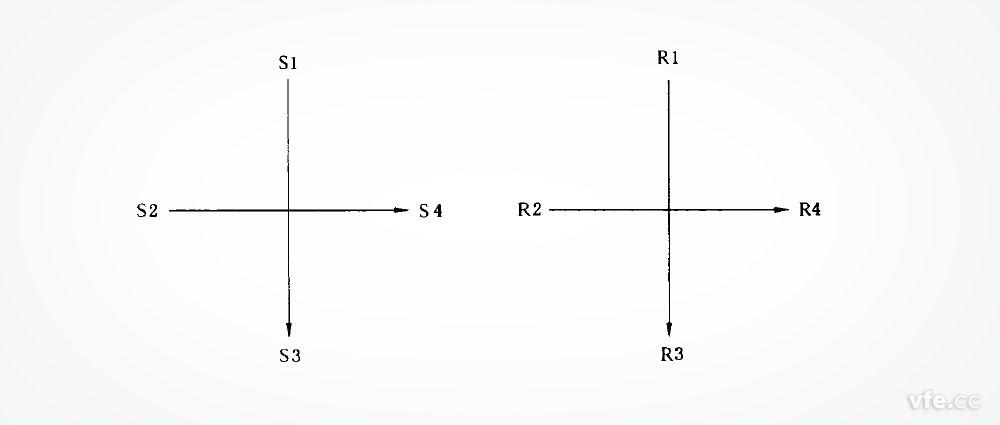 旋转变压器矢量图