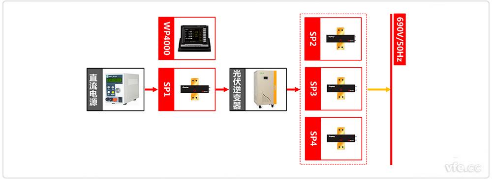光伏并网测试系统原理框图