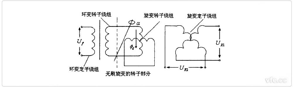 无刷旋转变压器原理图
