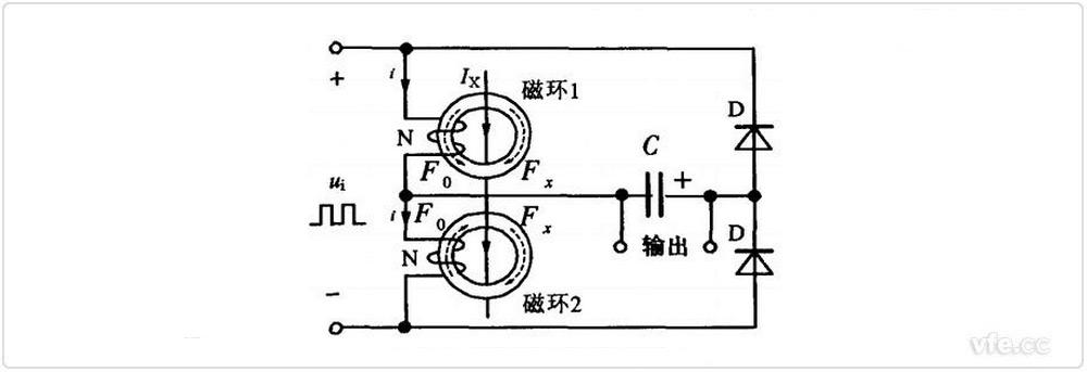 直流电流互感器性能稳定