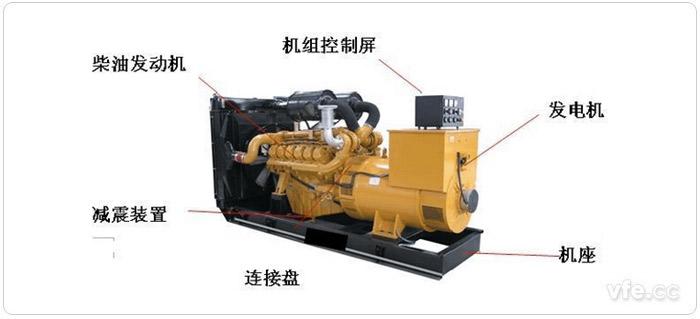 柴油发电机常规机组结构图
