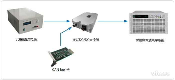电动汽车dc/dc变换器测试拓扑图