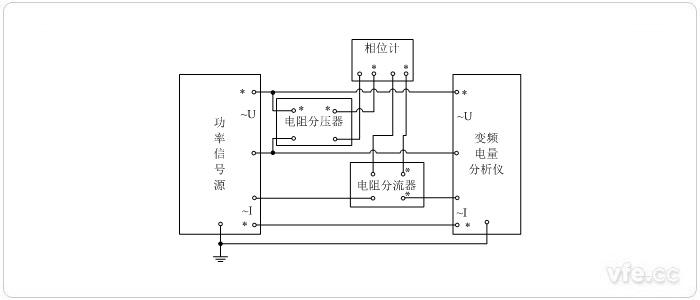 标准表法相位校准接线图(用电阻分压