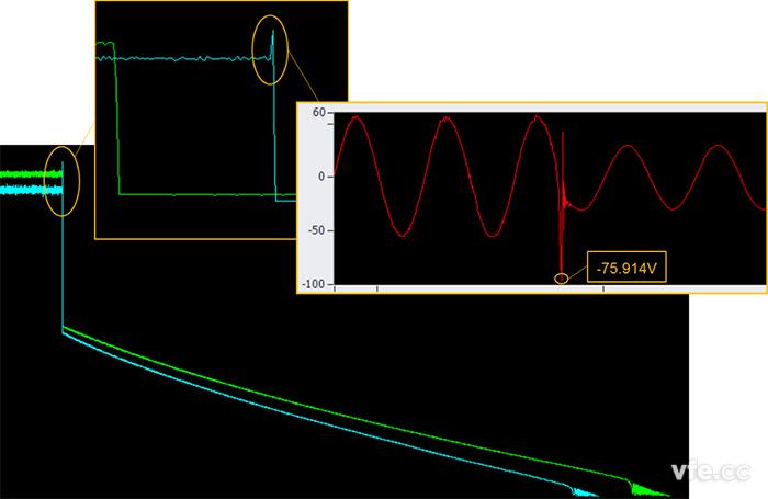 图示:原始数据分析示例—微特电机惰转电压的趋势曲线-趋势曲线放大-实时波形