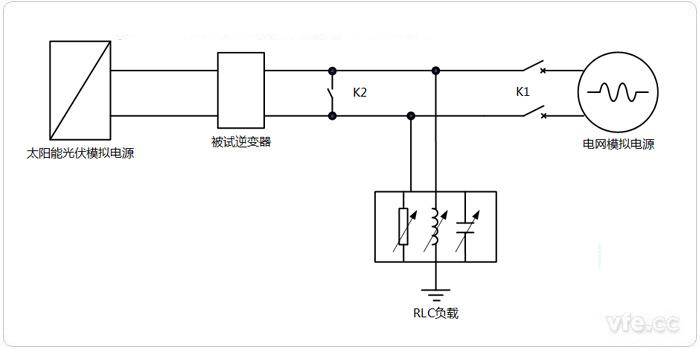 光伏逆变器短路保护功能试验