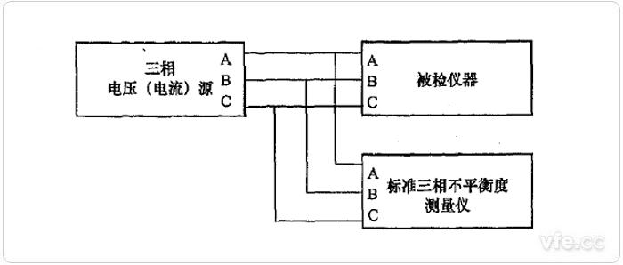 标准仪器法三相不平衡度检定示意图