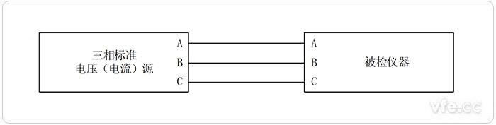 标准源法三相不平衡度检定示意图