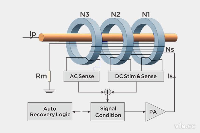 AnyWay零磁通电流传感器原理图